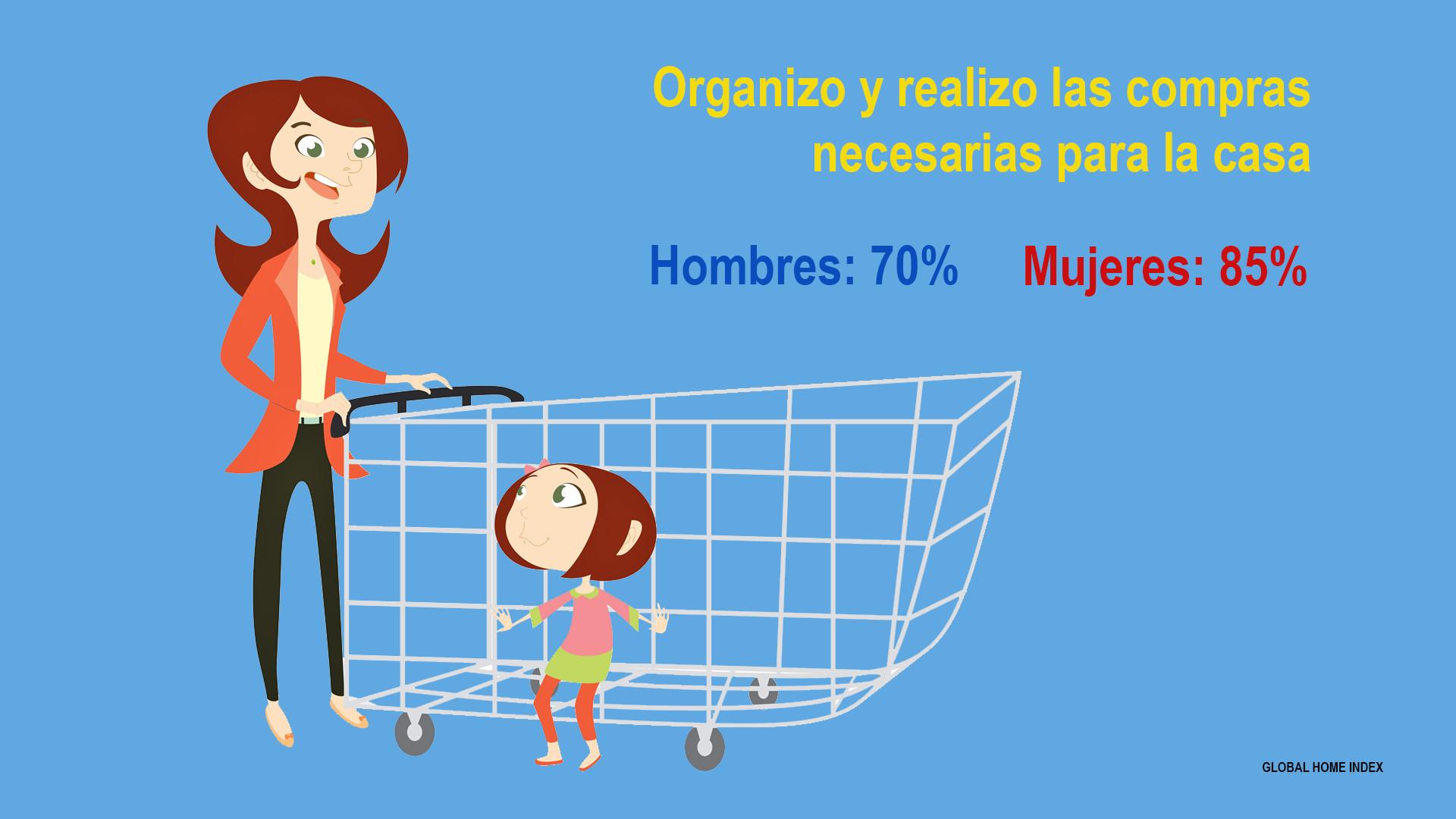 Mujer y compras 1